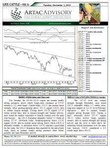 Live Cattle Futures Market Technical Analysis Artac Advisory